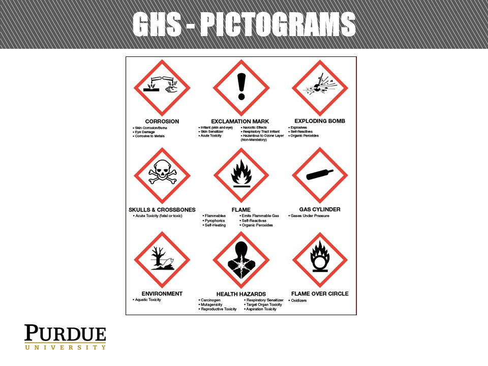 GHS - PICTOGRAMS