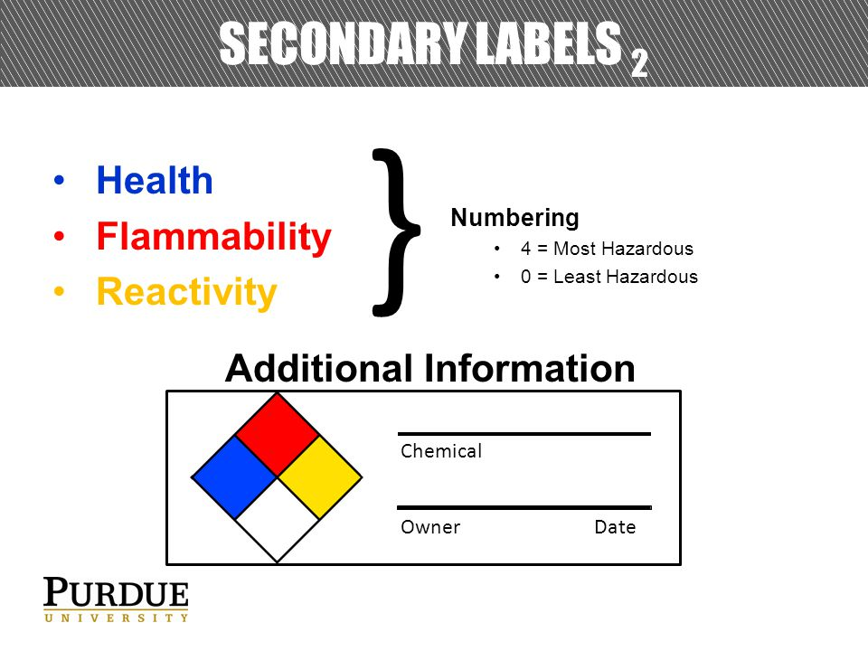 SECONDARY LABELS 2 Health Flammability Reactivity Additional Information } Numbering 4 = Most Hazardous 0 = Least Hazardous Chemical Owner Date
