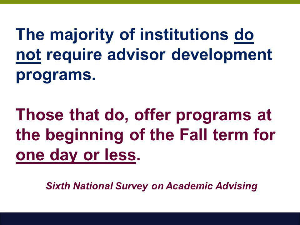 The majority of institutions do not require advisor development programs. Those that do, offer programs at the beginning of the Fall term for one day