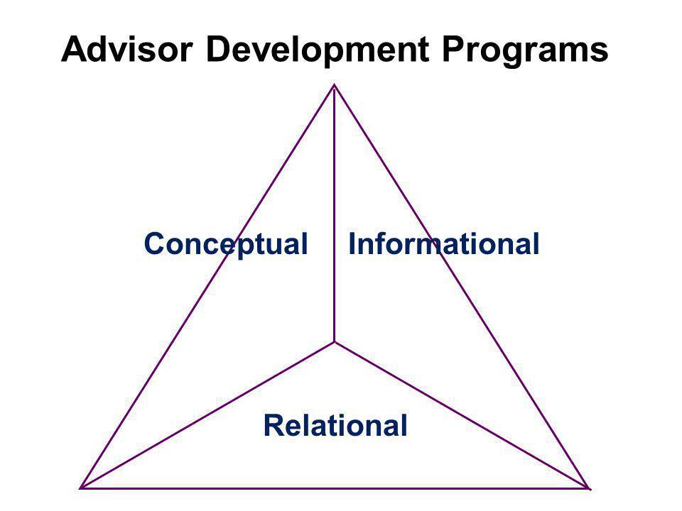 Advisor Development Programs ConceptualInformational Relational