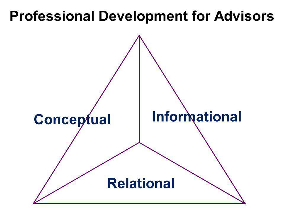 Professional Development for Advisors Conceptual Informational Relational