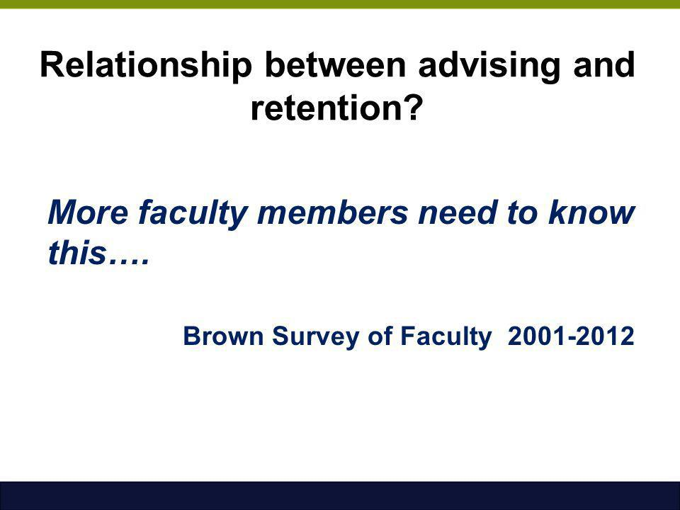 Relationship between advising and retention? More faculty members need to know this…. Brown Survey of Faculty 2001-2012