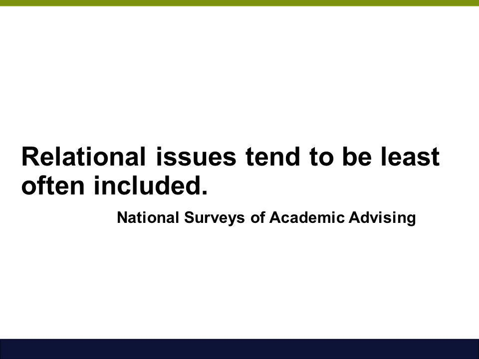 Relational issues tend to be least often included. National Surveys of Academic Advising
