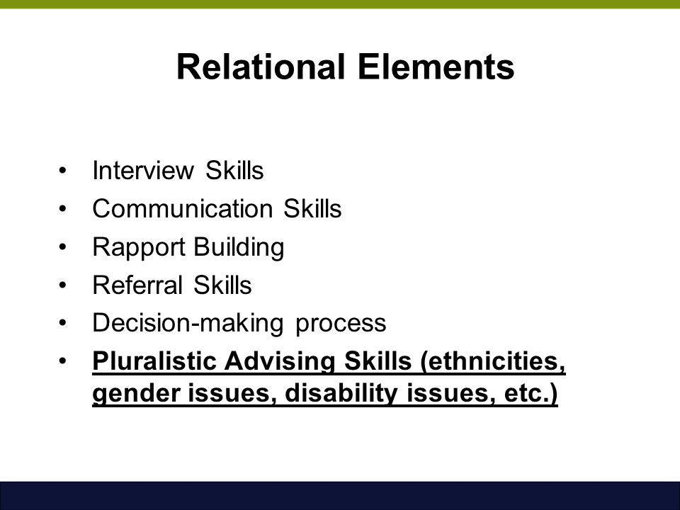 Relational Elements Interview Skills Communication Skills Rapport Building Referral Skills Decision-making process Pluralistic Advising Skills (ethnic