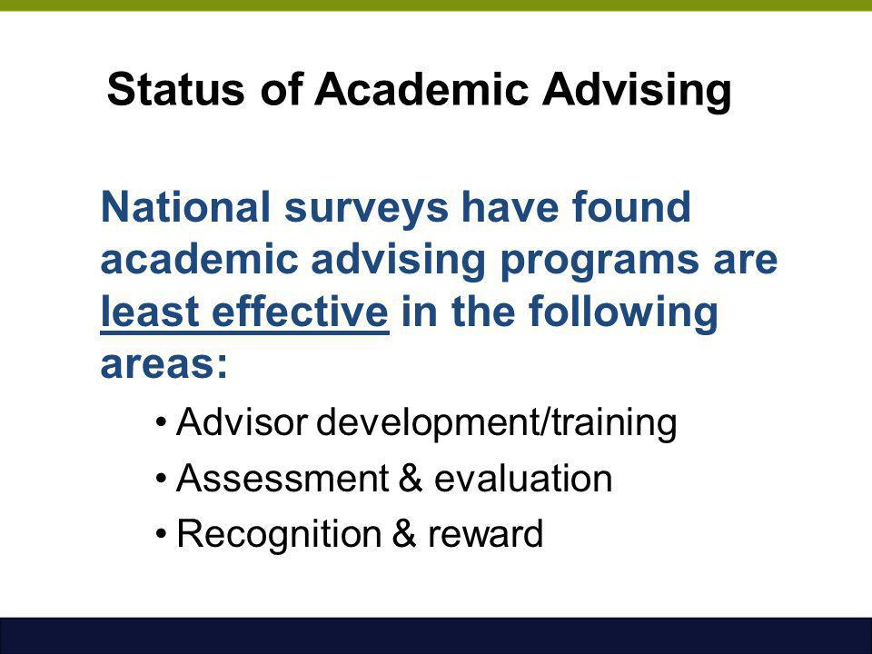 Status of Academic Advising National surveys have found academic advising programs are least effective in the following areas: Advisor development/tra