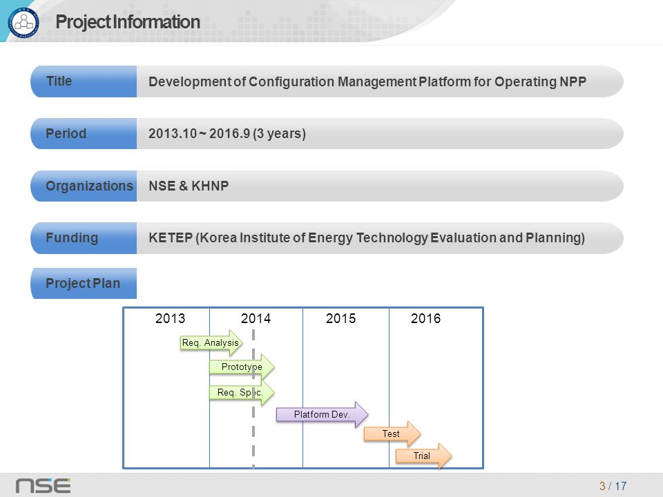3 / 17 Development of Configuration Management Platform for Operating NPP Title 2013.10 ~ 2016.9 (3 years) Period NSE & KHNP Organizations Project Information KETEP (Korea Institute of Energy Technology Evaluation and Planning) Funding Project Plan 2013201420152016 Req.