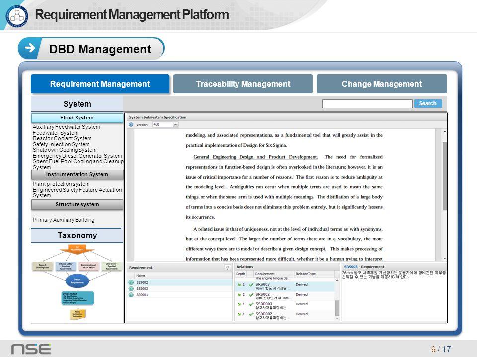 9 / 17 System Traceability ManagementChange Management Search Requirement Management 계측계통 구조물계통 일차보조건물계통 발전소보호계통 공학적안전설비작동계통 보조급수계통 1 차측기기냉각수계통 주급수계통원자로냉각재계통 안전주입계통 및 정지냉각계통 비상디젤발전기계통 사용후연료저장조 냉각 / 정화계통 유체계통 Taxonomy DBD Management Requirement Management Platform Fluid System Instrumentation System Structure system Primary Auxiliary Building Plant protection system Engineered Safety Feature Actuation System Auxiliary Feedwater System Feedwater System Reactor Coolant System Safety Injection System Shutdown Cooling System Emergency Diesel Generator System Spent Fuel Pool Cooling and Cleanup System