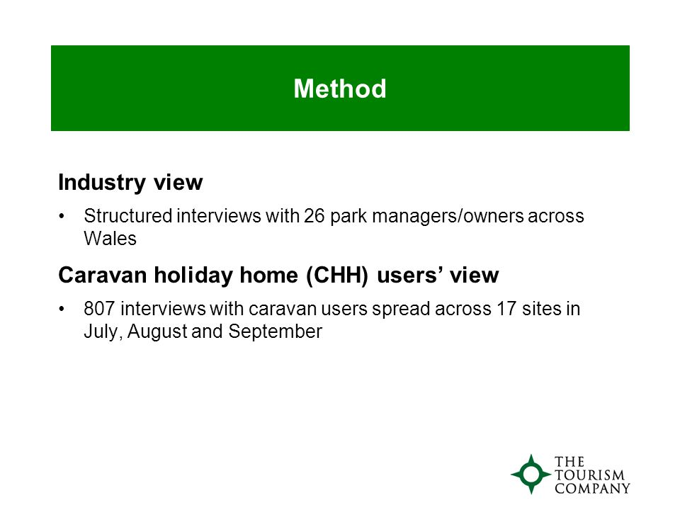 Method Industry view Structured interviews with 26 park managers/owners across Wales Caravan holiday home (CHH) users' view 807 interviews with caravan users spread across 17 sites in July, August and September