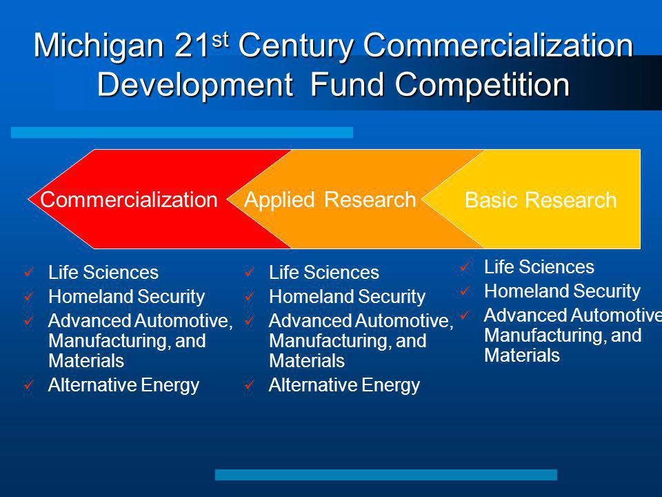 Michigan 21 st Century Commercialization Development Fund Competition Life Sciences Homeland Security Advanced Automotive, Manufacturing, and Materials Life Sciences Homeland Security Advanced Automotive, Manufacturing, and Materials Alternative Energy Life Sciences Homeland Security Advanced Automotive, Manufacturing, and Materials Alternative Energy CommercializationApplied Research Basic Research