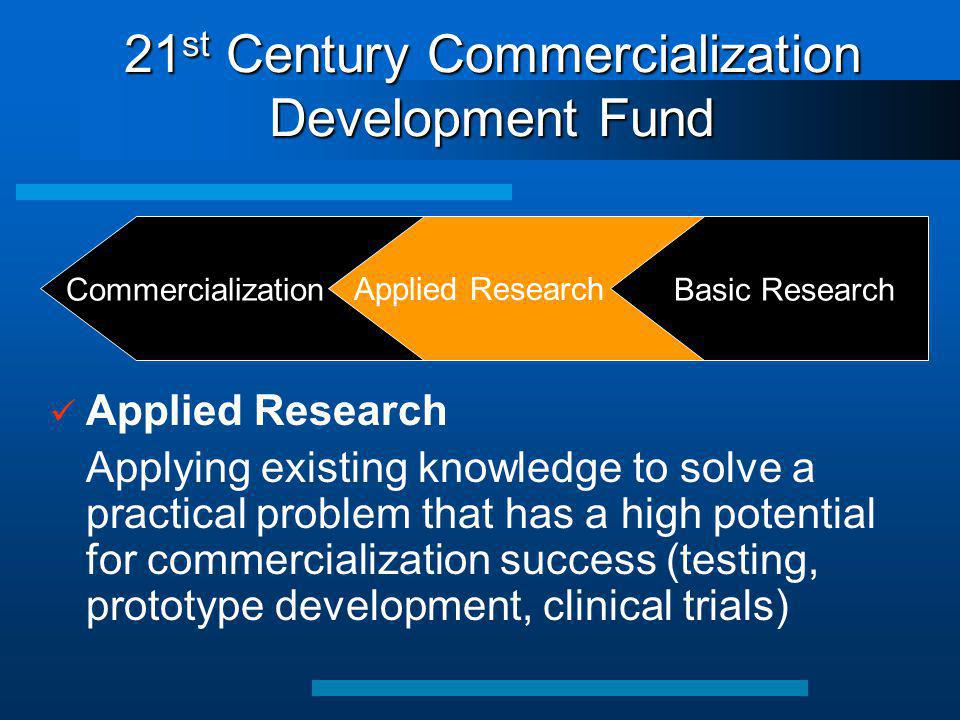 21 st Century Commercialization Development Fund Applied Research Applying existing knowledge to solve a practical problem that has a high potential f