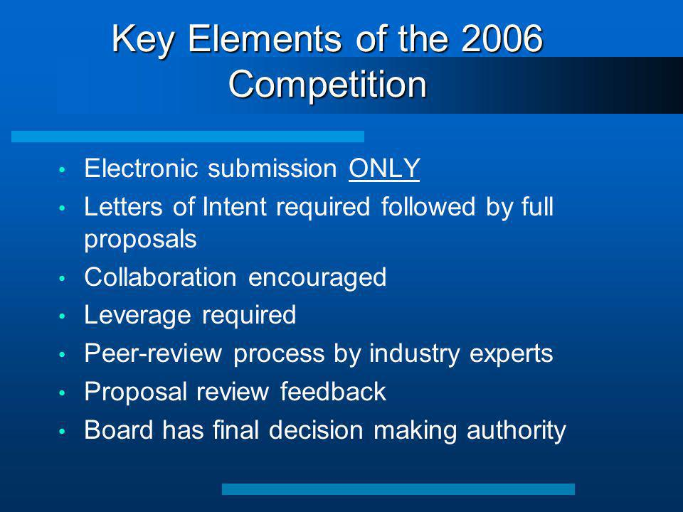 Key Elements of the 2006 Competition Electronic submission ONLY Letters of Intent required followed by full proposals Collaboration encouraged Leverag