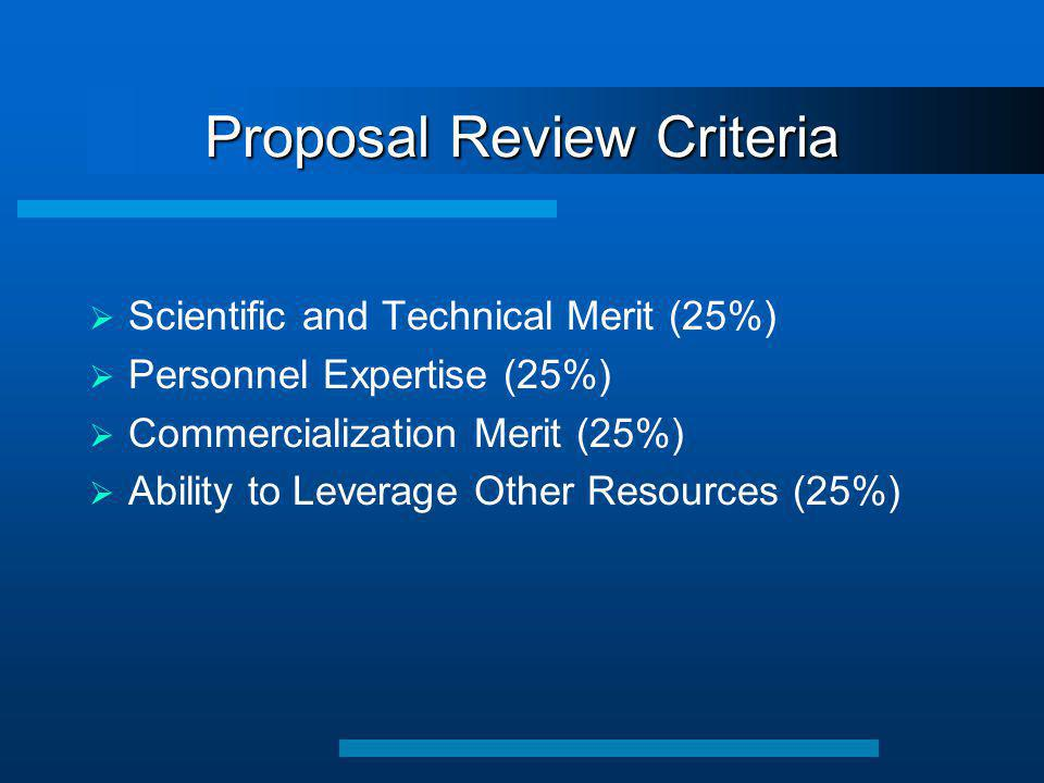 Proposal Review Criteria  Scientific and Technical Merit (25%)  Personnel Expertise (25%)  Commercialization Merit (25%)  Ability to Leverage Othe