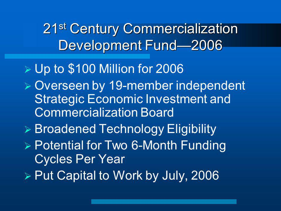 Commercialization Development Fund Mission  Capitalize on the best research and commercialization opportunities in competitive edge technologies to foster a robust, entrepreneurial private sector, thereby enhancing economic growth and diversifying our economy.