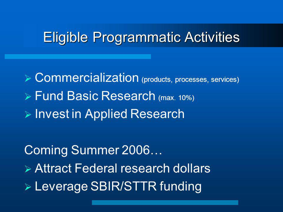 Eligible Programmatic Activities  Commercialization (products, processes, services)  Fund Basic Research (max. 10%)  Invest in Applied Research Com