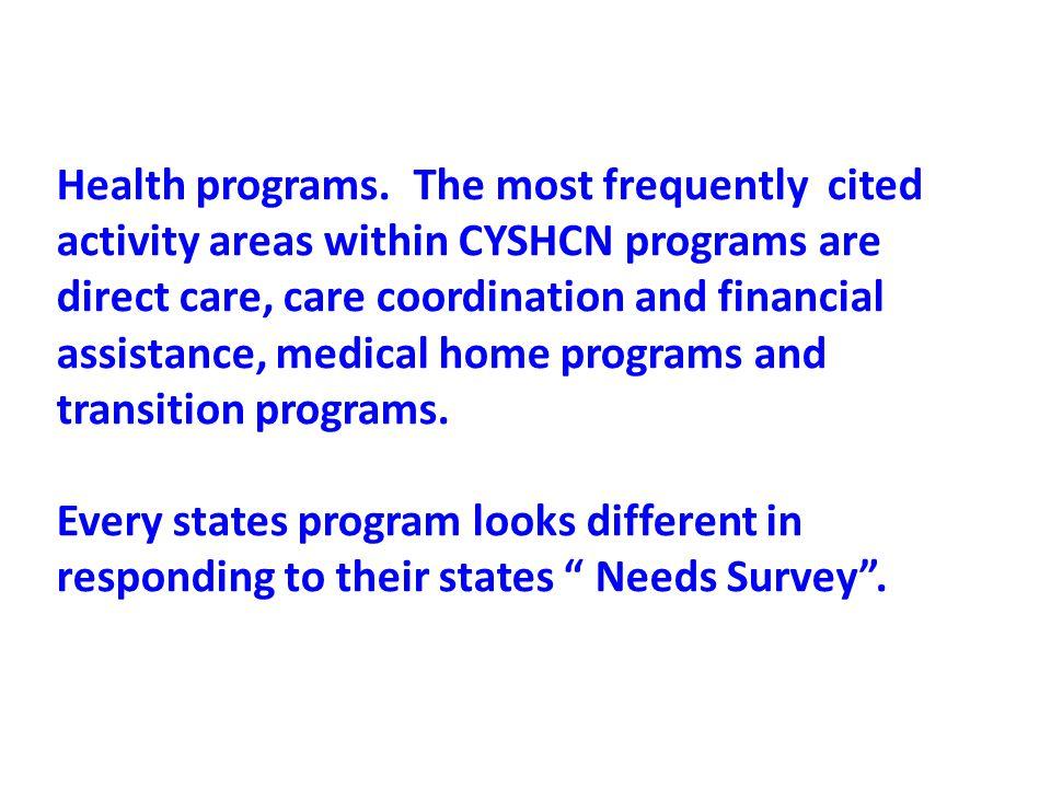 Health programs.