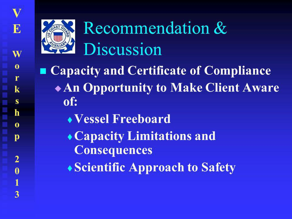 VEWorkshop2013VEWorkshop2013 Recommendation & Discussion Capacity and Certificate of Compliance  An Opportunity to Make Client Aware of:  Vessel Fre