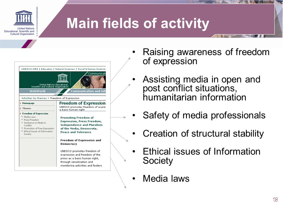 18 Main fields of activity Raising awareness of freedom of expression Assisting media in open and post conflict situations, humanitarian information Safety of media professionals Creation of structural stability Ethical issues of Information Society Media laws