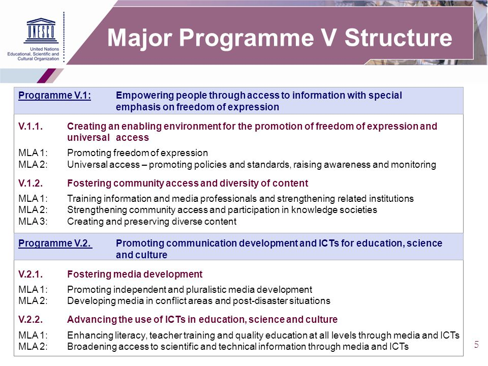 5 Major Programme V Structure Programme V.1: Empowering people through access to information with special emphasis on freedom of expression Programme V.2.