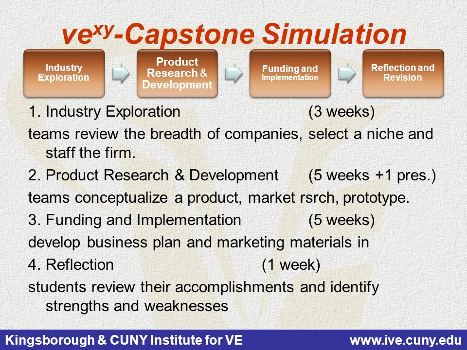 Kingsborough & CUNY Institute for VE www.ive.cuny.edu ve xy -Capstone Simulation 1.Industry Exploration (3 weeks) teams review the breadth of companies, select a niche and staff the firm.
