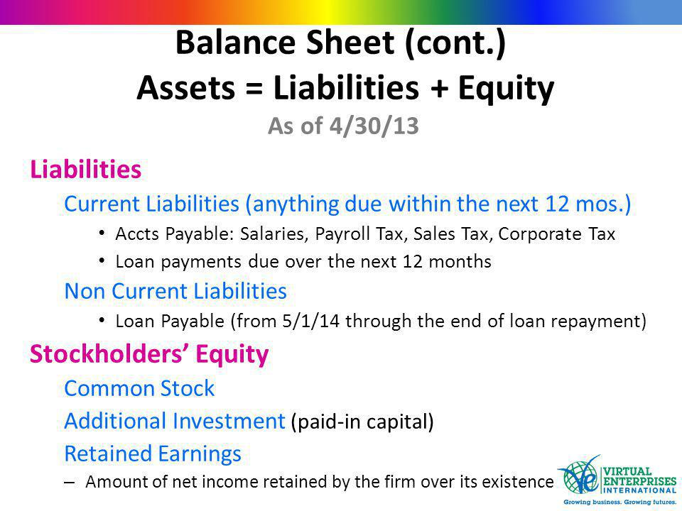 Balance Sheet (cont.) Assets = Liabilities + Equity As of 4/30/13 Liabilities Current Liabilities (anything due within the next 12 mos.) Accts Payable: Salaries, Payroll Tax, Sales Tax, Corporate Tax Loan payments due over the next 12 months Non Current Liabilities Loan Payable (from 5/1/14 through the end of loan repayment) Stockholders' Equity Common Stock Additional Investment (paid-in capital) Retained Earnings – Amount of net income retained by the firm over its existence