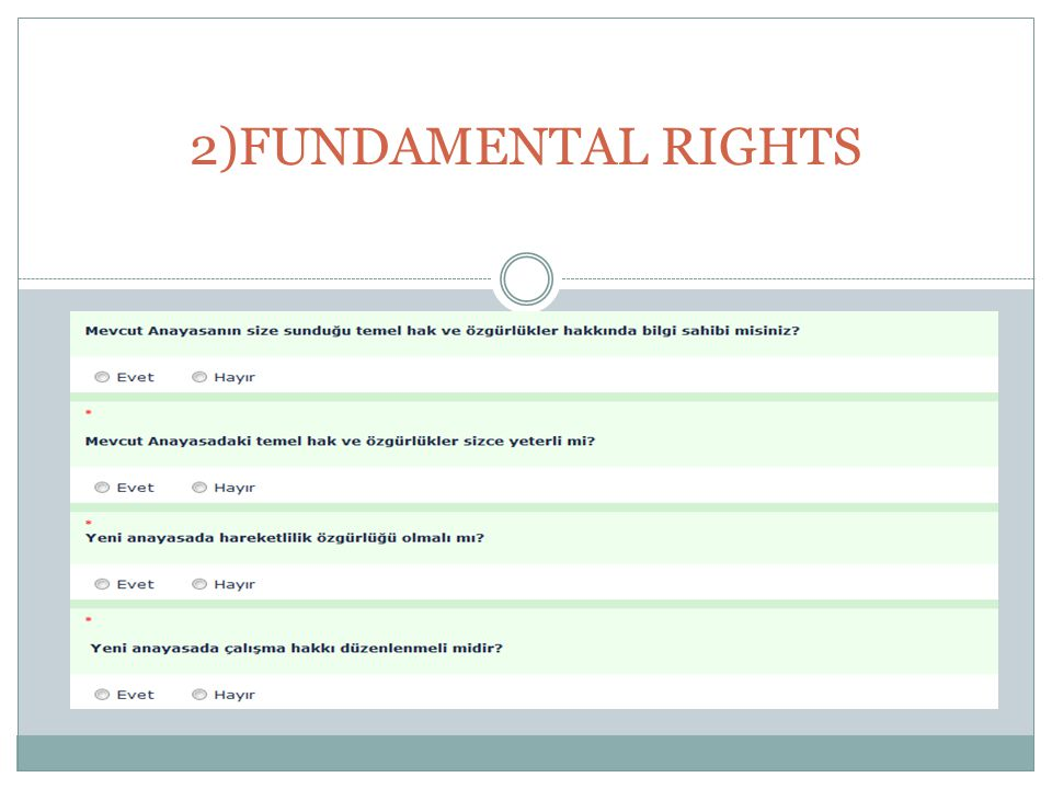 2)FUNDAMENTAL RIGHTS