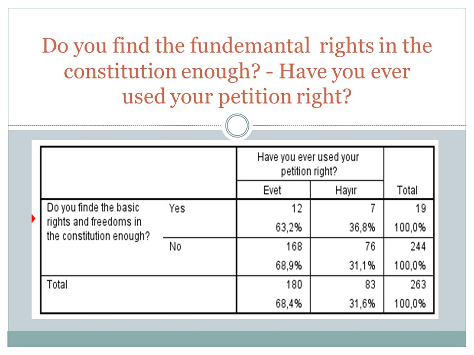 Do you find the fundemantal rights in the constitution enough.