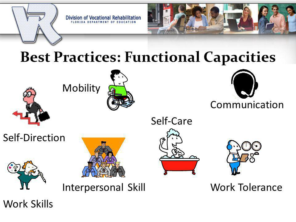 Best Practices: Functional Capacities Mobility Communication Self-Care Self-Direction Interpersonal SkillWork Tolerance Work Skills