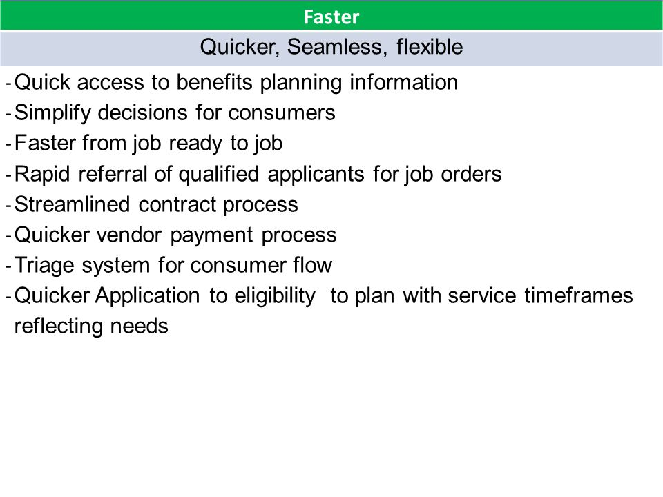 Faster Quicker, Seamless, flexible - Quick access to benefits planning information - Simplify decisions for consumers - Faster from job ready to job -