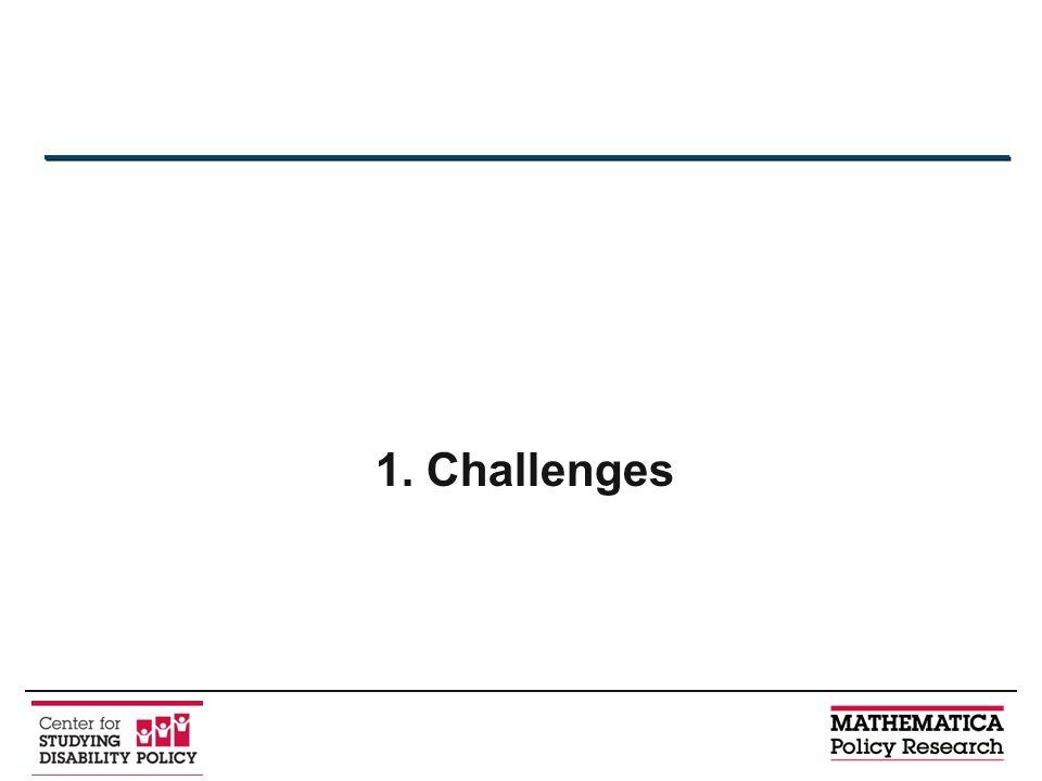 1. Challenges