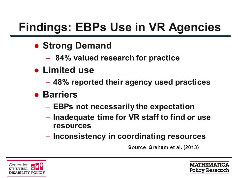 ●Strong Demand – 84% valued research for practice ●Limited use –48% reported their agency used practices ●Barriers –EBPs not necessarily the expectation –Inadequate time for VR staff to find or use resources –Inconsistency in coordinating resources Findings: EBPs Use in VR Agencies Source : Graham et al.