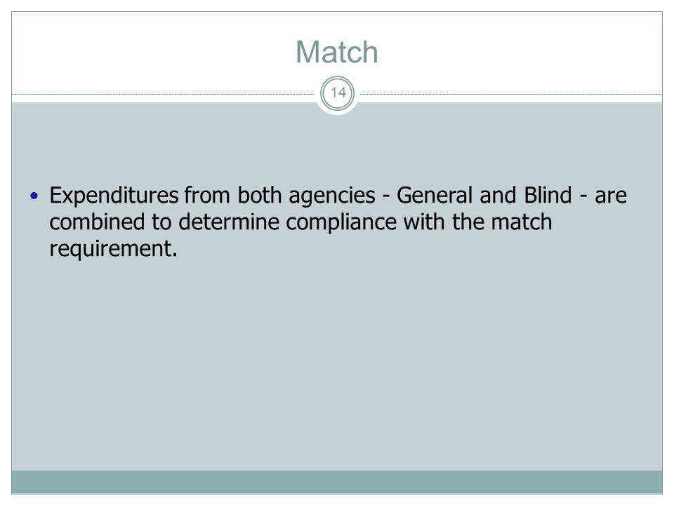 Match 13 Federal Allotment $27,800,000 Required State Match $7,524,015 Total Program Outlay $35,324,015 34 CFR 361.60(a)