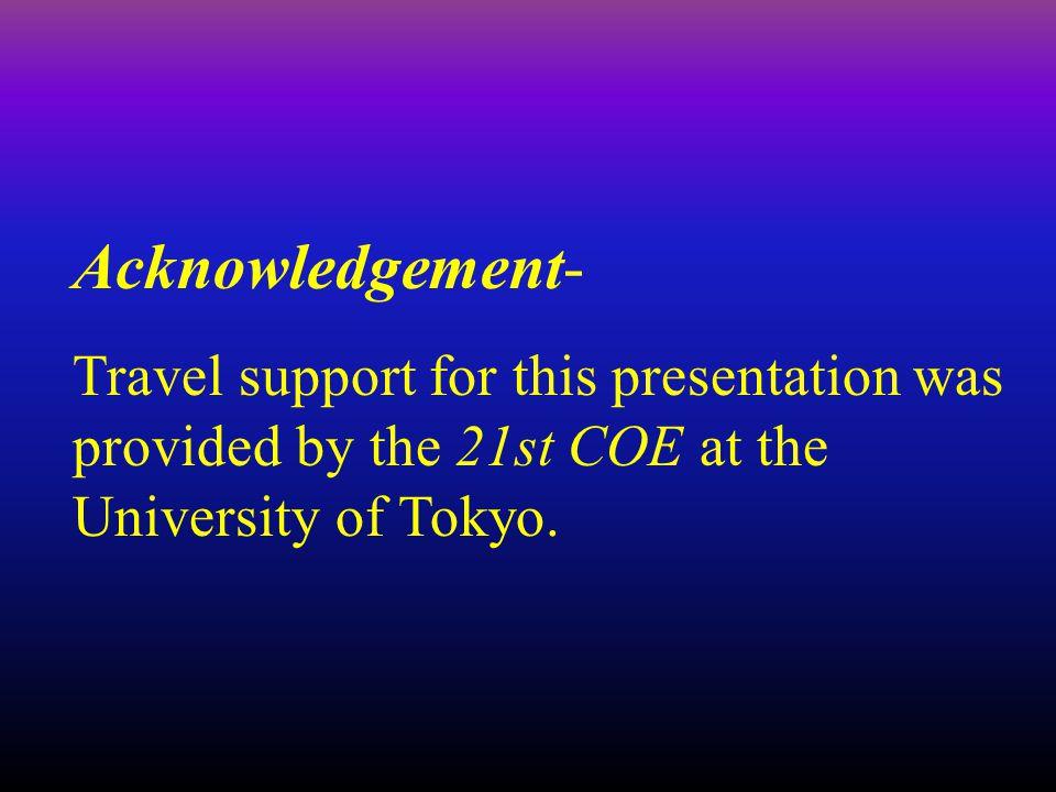 Worldwide survey: Africa – 3 universities 2 universities 1 university