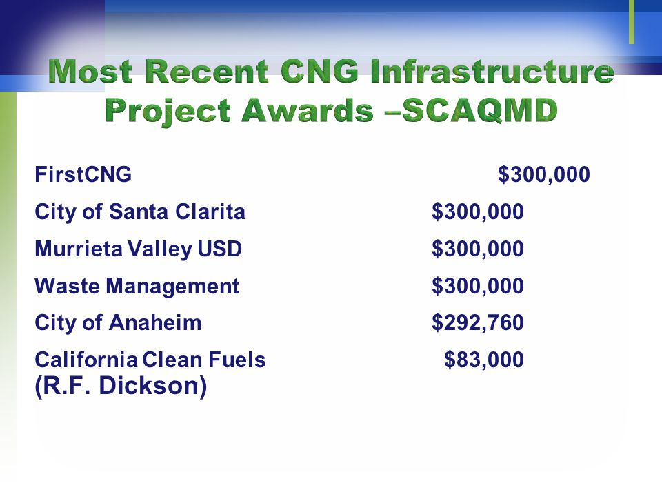 FirstCNG$300,000 City of Santa Clarita$300,000 Murrieta Valley USD$300,000 Waste Management $300,000 City of Anaheim $292,760 California Clean Fuels $83,000 (R.F.