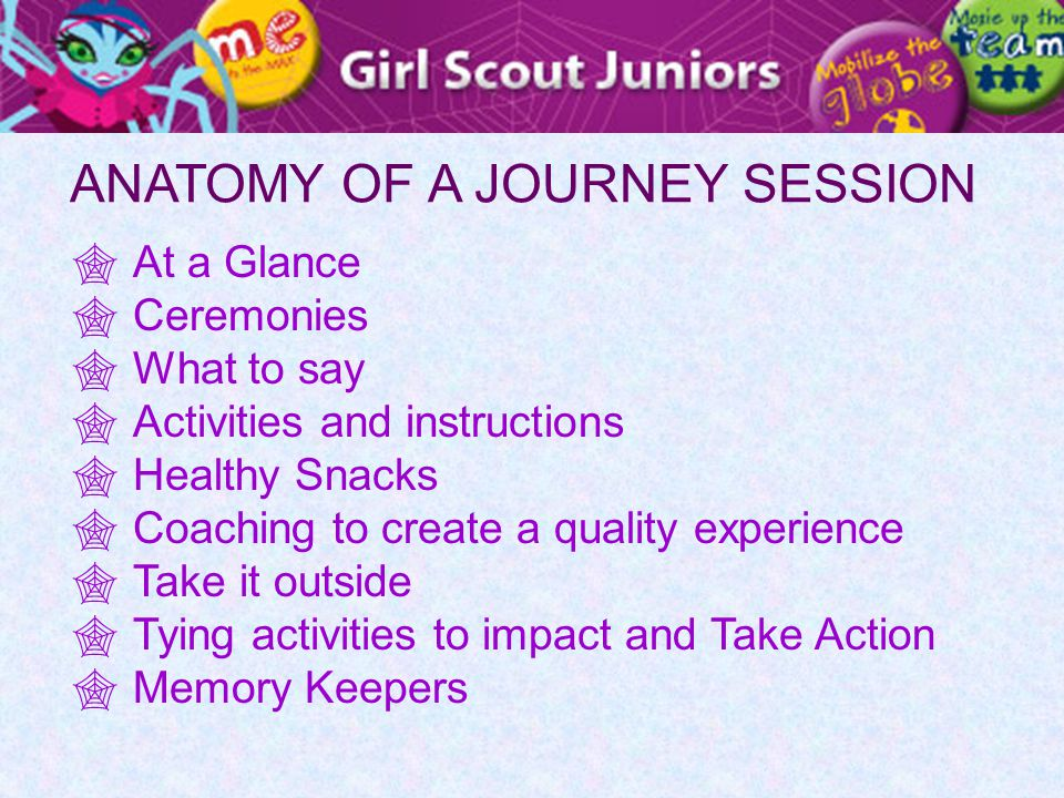 ANATOMY OF A JOURNEY SESSION  At a Glance  Ceremonies  What to say  Activities and instructions  Healthy Snacks  Coaching to create a quality ex