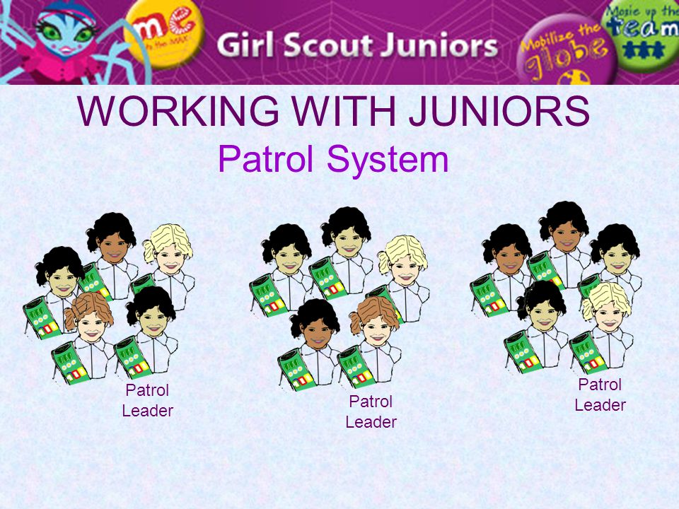 WORKING WITH JUNIORS Patrol System Patrol Leader