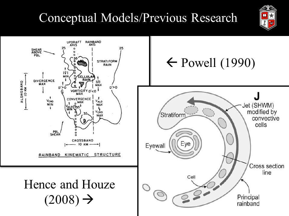 Conceptual Models/Previous Research Eastin and Link (2009)