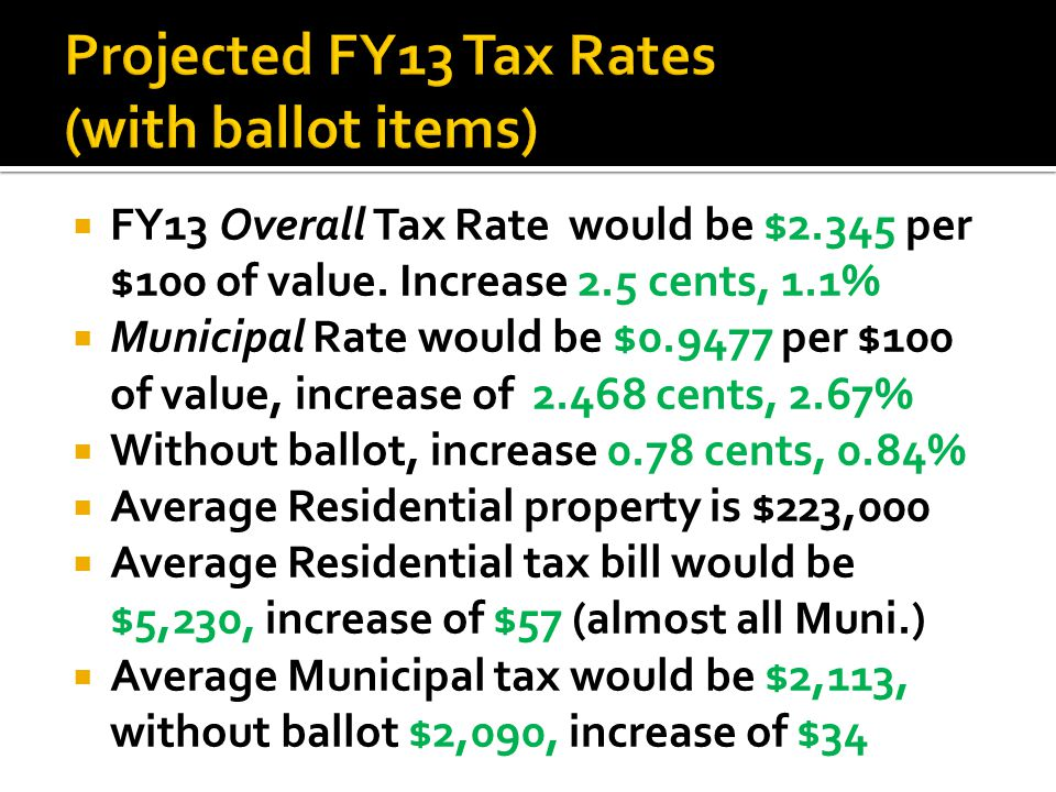  FY13 Overall Tax Rate would be $2.345 per $100 of value. Increase 2.5 cents, 1.1%  Municipal Rate would be $0.9477 per $100 of value, increase of 2