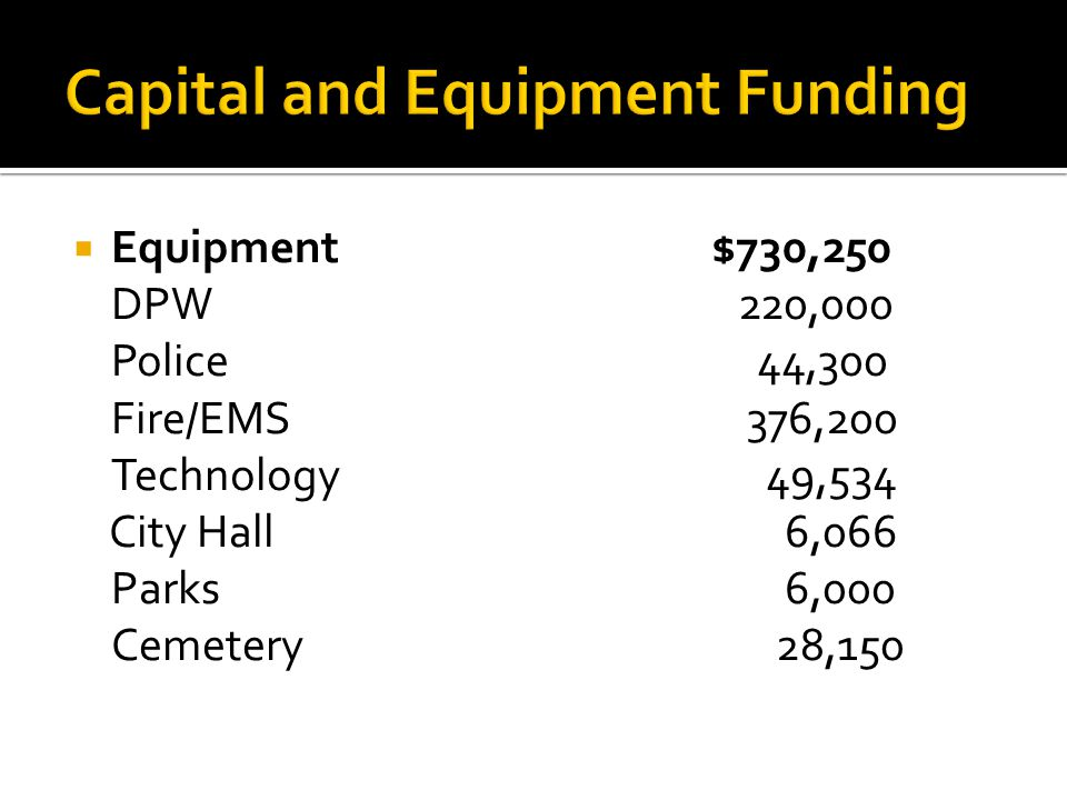  Equipment $730,250 DPW 220,000 Police 44,300 Fire/EMS 376,200 Technology 49,534 City Hall 6,066 Parks 6,000 Cemetery 28,150