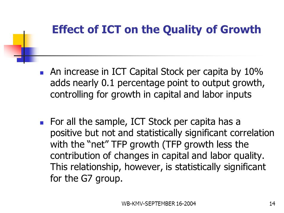 WB-KMV-SEPTEMBER 16-200414 Effect of ICT on the Quality of Growth An increase in ICT Capital Stock per capita by 10% adds nearly 0.1 percentage point to output growth, controlling for growth in capital and labor inputs For all the sample, ICT Stock per capita has a positive but not and statistically significant correlation with the net TFP growth (TFP growth less the contribution of changes in capital and labor quality.
