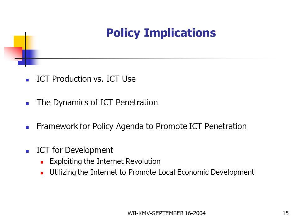 WB-KMV-SEPTEMBER 16-200415 ICT Production vs.