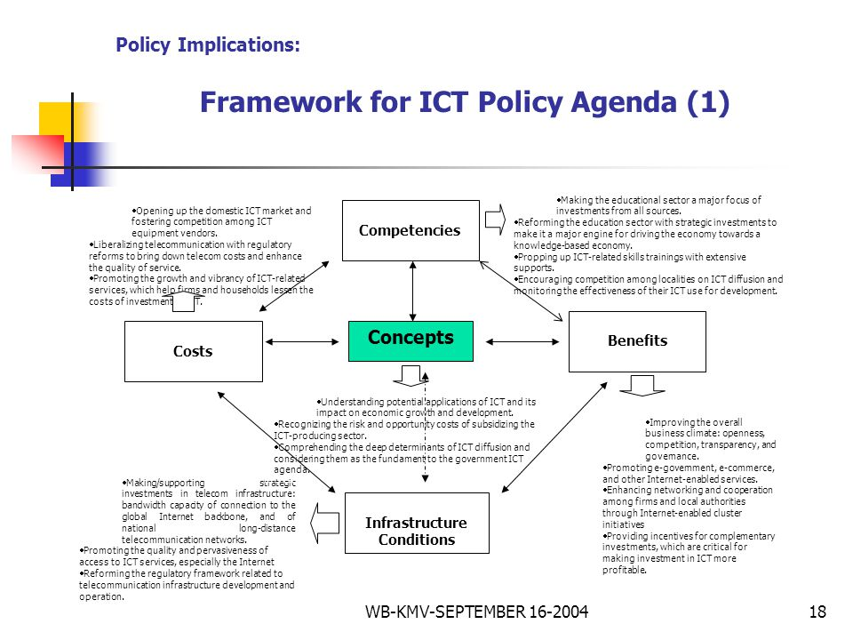 WB-KMV-SEPTEMBER 16-200418 Policy Implications: Framework for ICT Policy Agenda (1) Competencies Costs Benefits Infrastructure Conditions  Making the educational sector a major focus of investments from all sources.