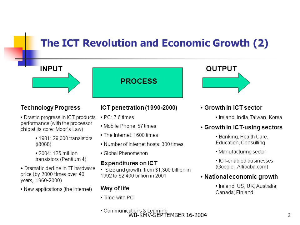 WB-KMV-SEPTEMBER 16-20042 The ICT Revolution and Economic Growth (2) PROCESS INPUTOUTPUT Technology Progress Drastic progress in ICT products performance (with the processor chip at its core: Moor's Law) 1981: 29,000 transistors (i8088) 2004: 125 million transistors (Pentium 4) Dramatic decline in IT hardware price (by 2000 times over 40 years, 1960-2000) New applications (the Internet) ICT penetration (1990-2000) PC: 7.6 times Mobile Phone: 57 times The Internet: 1600 times Number of Internet hosts: 300 times Global Phenomenon Expenditures on ICT Size and growth: from $1,300 billion in 1992 to $2,400 billion in 2001 Way of life Time with PC Communications & Learning Growth in ICT sector Ireland, India, Taiwan, Korea Growth in ICT-using sectors Banking, Health Care, Education, Consulting Manufacturing sector ICT-enabled businesses (Google, Allibaba.com) National economic growth Ireland, US, UK, Australia, Canada, Finland