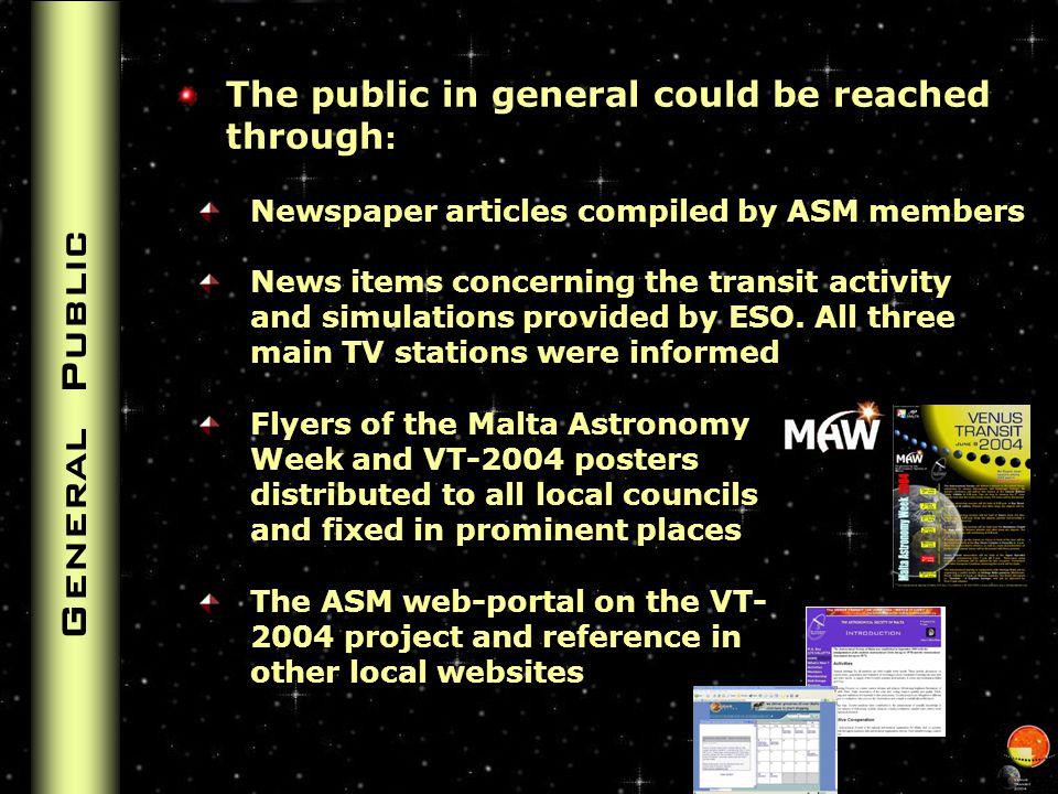 Thank you for your attention EXIT L-Għaqda Maltija ta' l-Astronomija _______________________________ The Astronomical Society of Malta P.O.