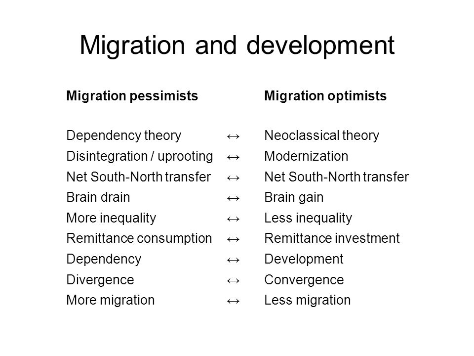 Migration and development Migration pessimistsMigration optimists Dependency theory↔Neoclassical theory Disintegration / uprooting↔Modernization Net South-North transfer↔ Brain drain↔Brain gain More inequality↔Less inequality Remittance consumption↔Remittance investment Dependency↔Development Divergence↔Convergence More migration↔Less migration