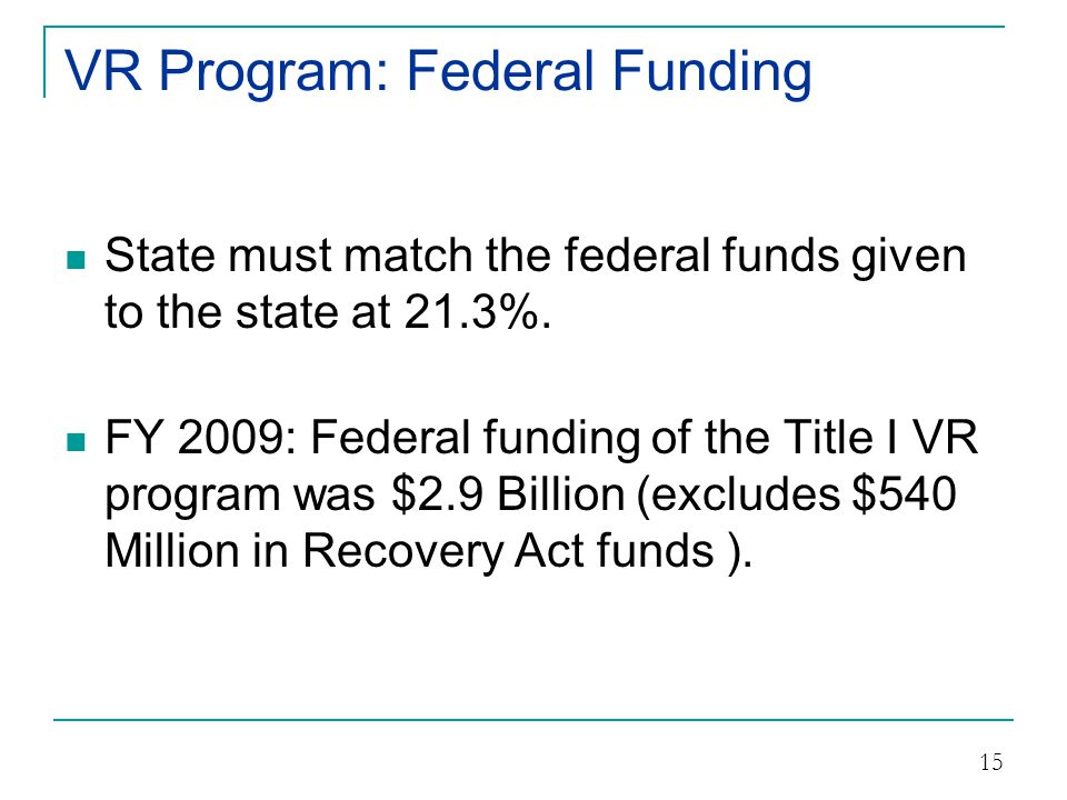 16 Where Is the Money From Total Funding for Public VR State/Territory Programs FY 2009 (excludes Recovery Act Funds)