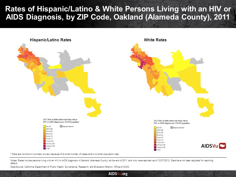 Hispanic/Latino RatesWhite Rates Rates of Hispanic/Latino & White Persons Living with an HIV or AIDS Diagnosis, by ZIP Code, Oakland (Alameda County), 2011 Notes: Rates include persons living with an HIV or AIDS diagnosis in Oakland (Alameda County) at the end of 2011 and who were reported as of 12/27/2013.