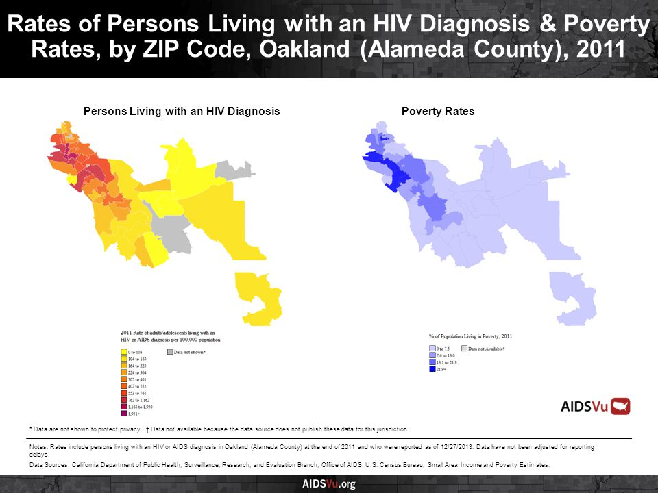Persons Living with an HIV DiagnosisPoverty Rates Rates of Persons Living with an HIV Diagnosis & Poverty Rates, by ZIP Code, Oakland (Alameda County), 2011 Notes: Rates include persons living with an HIV or AIDS diagnosis in Oakland (Alameda County) at the end of 2011 and who were reported as of 12/27/2013.