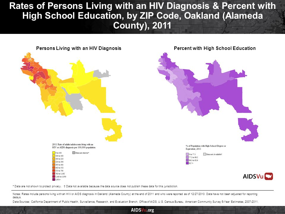 Persons Living with an HIV DiagnosisPercent with High School Education Rates of Persons Living with an HIV Diagnosis & Percent with High School Education, by ZIP Code, Oakland (Alameda County), 2011 Notes: Rates include persons living with an HIV or AIDS diagnosis in Oakland (Alameda County) at the end of 2011 and who were reported as of 12/27/2013.