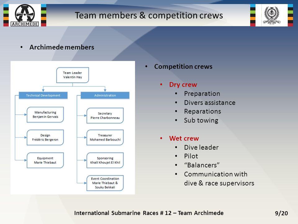 Archimede members International Submarine Races # 12 – Team Archimede 9/20 Team members & competition crews Competition crews Dry crew Preparation Div