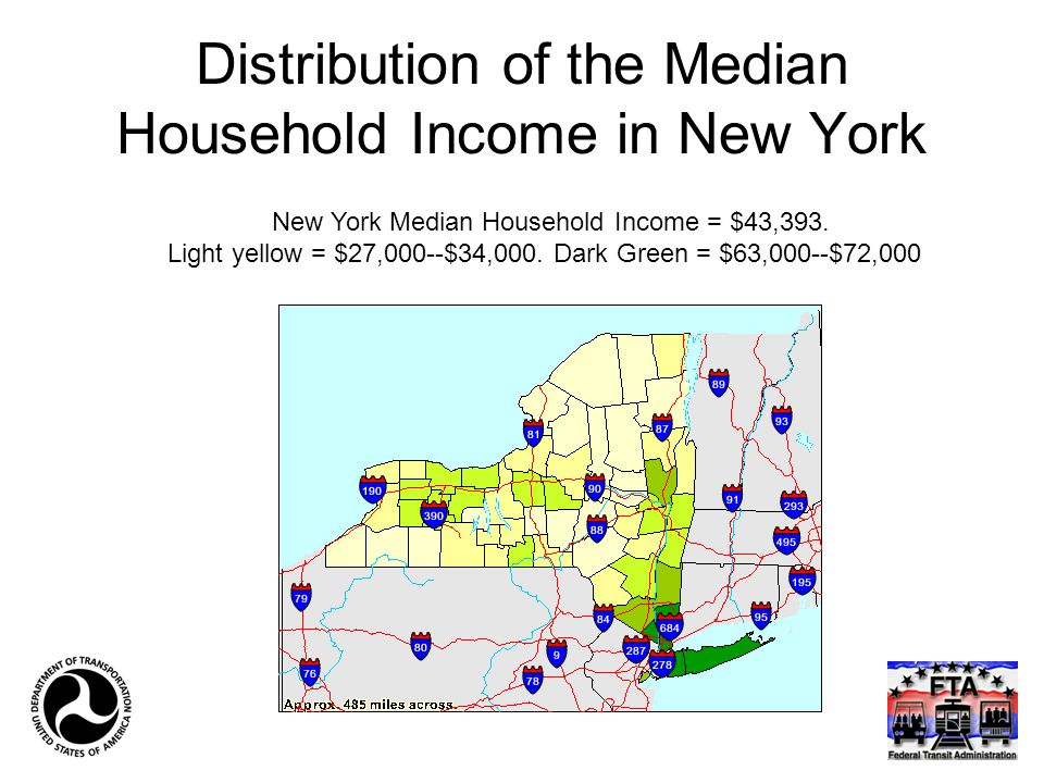 Distribution of the Median Household Income in New York New York Median Household Income = $43,393.